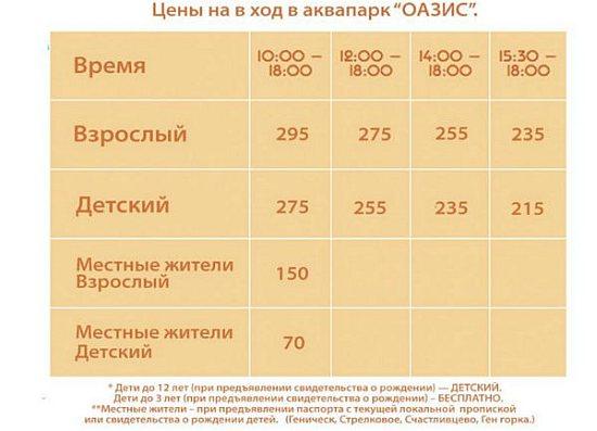 Цены аквапарка Оазис на Арабатской стрелке