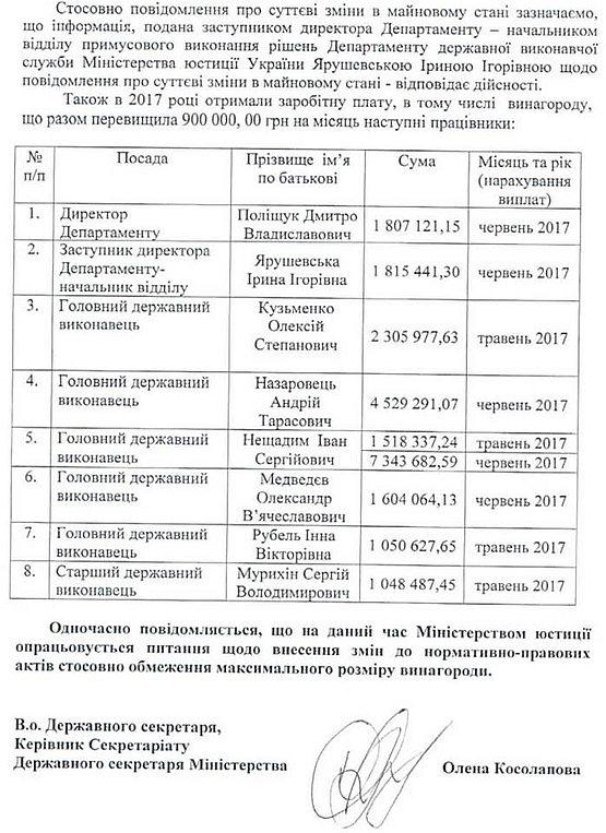У кого самые большие зарплаты в Минюсте Украины
