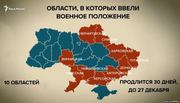 В Украине в 10 областях и в Азовском море ввели военное положение