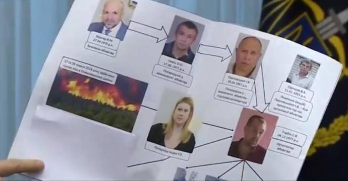 Луценко также показал бумажку с инфографикой, которая демонстрирует схему организации убийства Гандзюк.